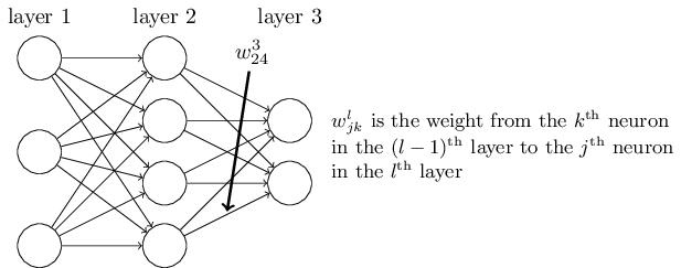 NN-example