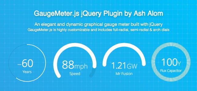 GaugeMeter.js jQuery Plugin by Ash Alom