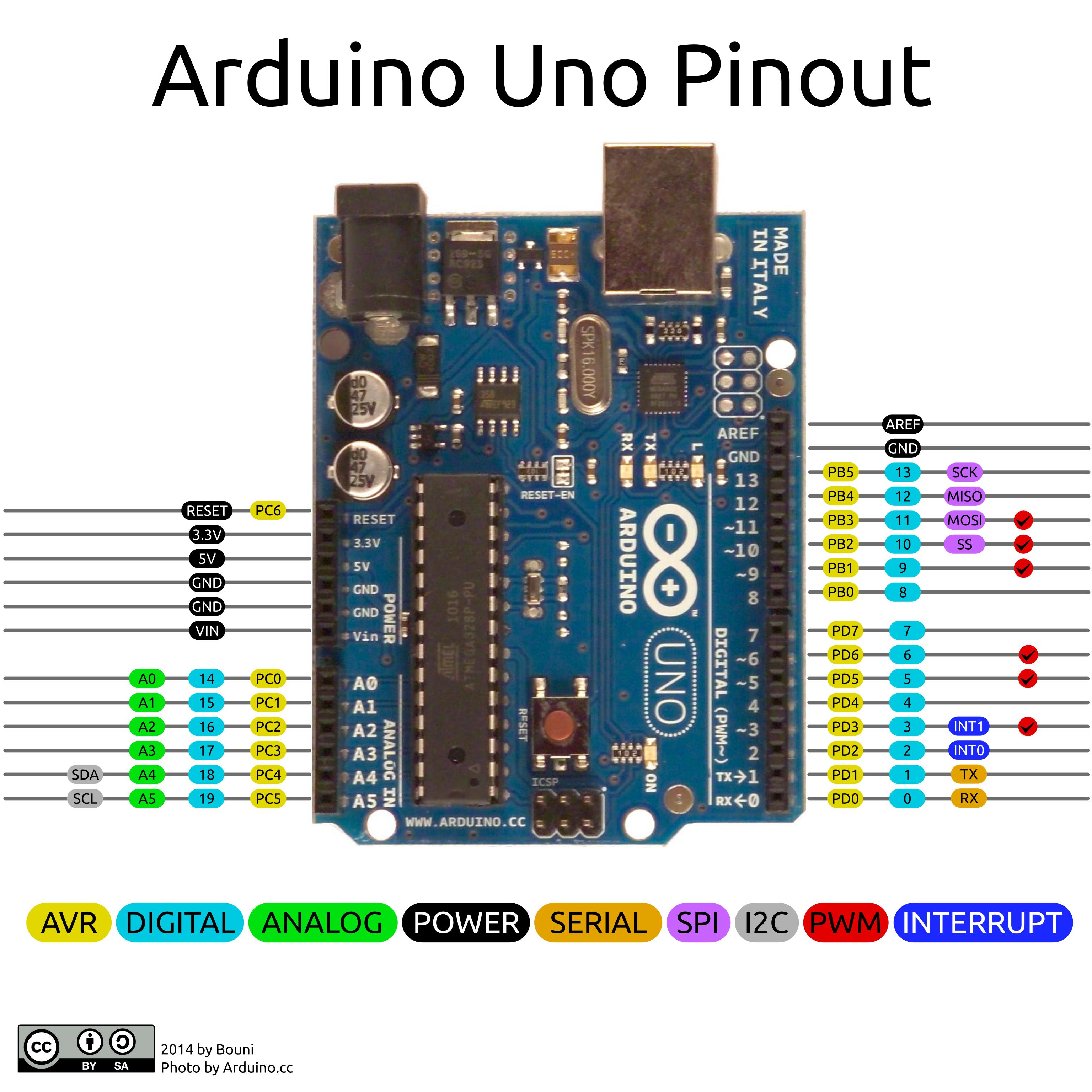 Arduino duemilanove dengan atmega dsp embedded