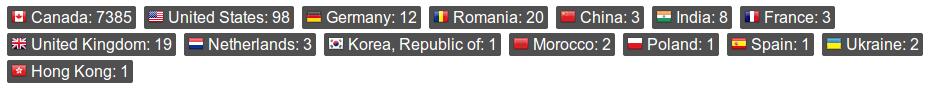 Sample flags usecase