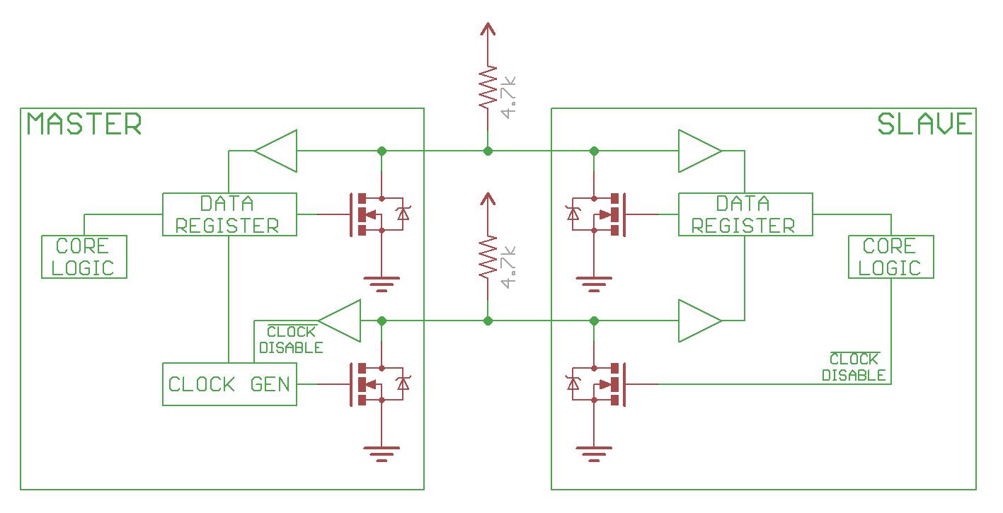 A21 Arduino Sarjaliikenne Spi V 228 Yl 228 Ja I2c V 228 Yl 228 183 Matpi