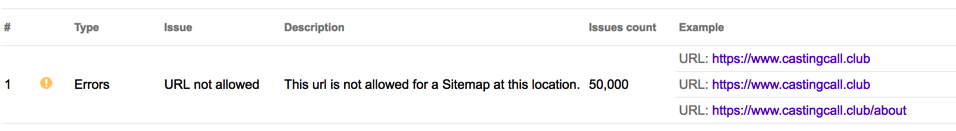 this url is not allowed for a sitemap at this location issue 272
