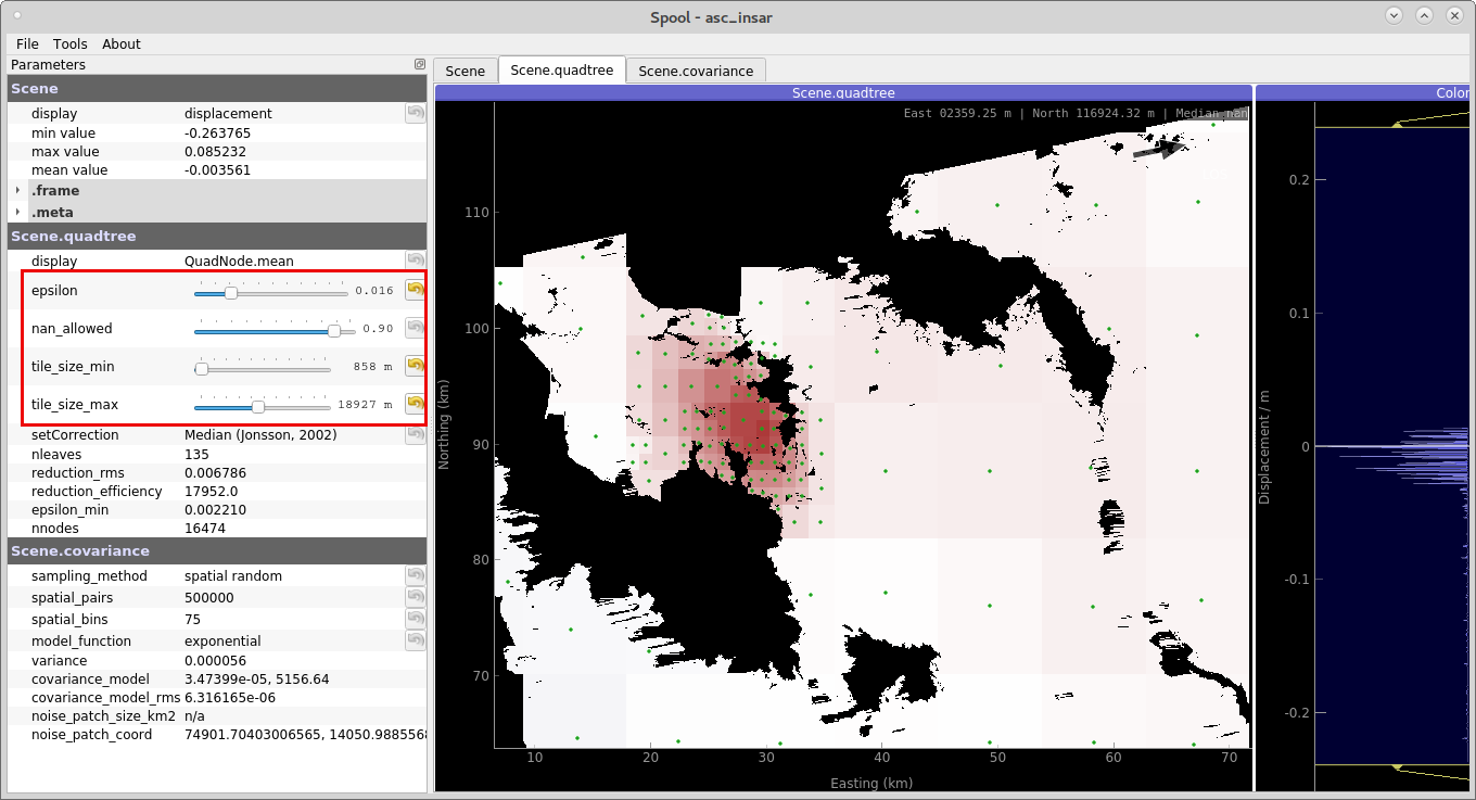 L'Aquila earthquake unwrapped displacement data