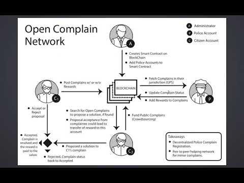 Open Complain Network
