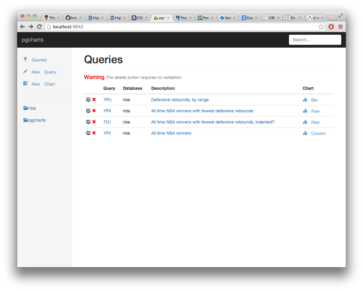 pgcharts-query-list
