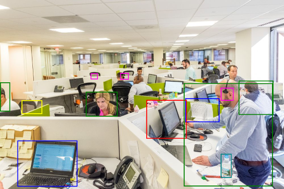 Multi-class object detection