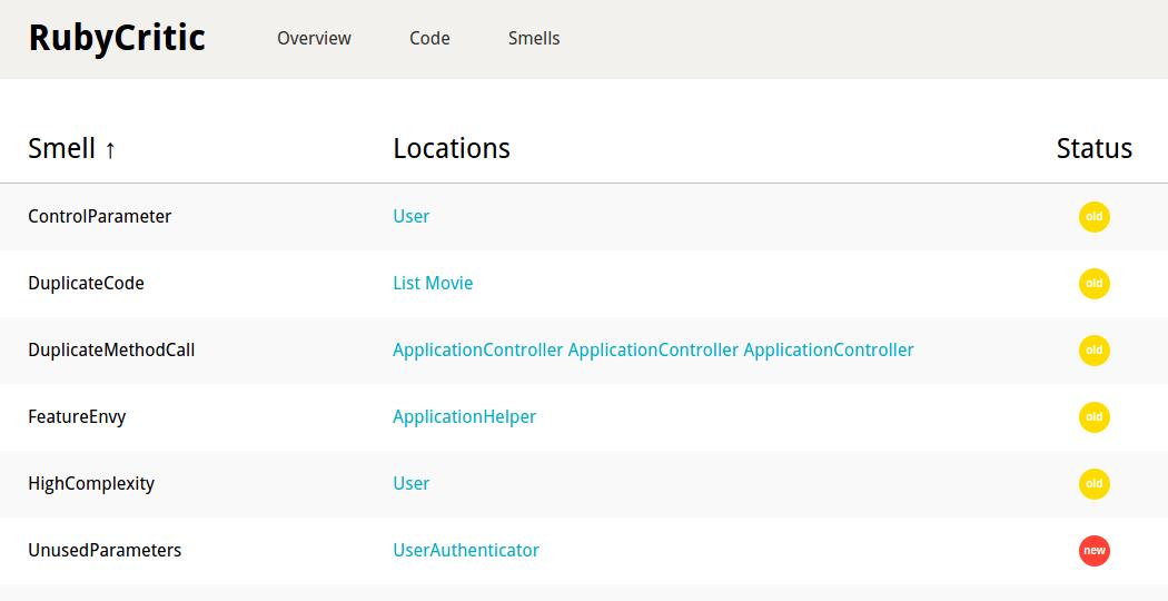 RubyCritic smells index screenshot