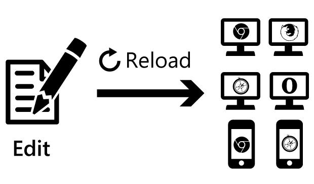 Edit & Reload