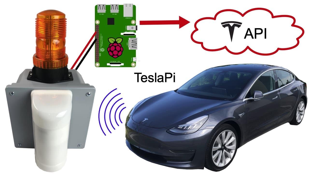 Tesla API Security Alarm Priject with Raspberry Pi