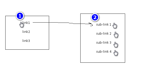 Using Puppeteer to click and visit sub-links(also by
