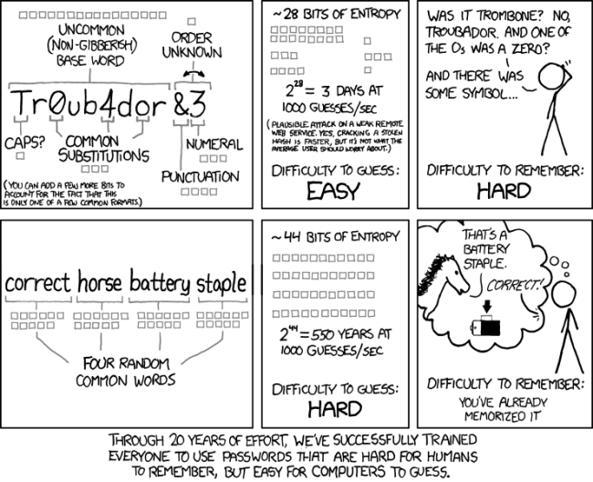 Password Strength Comic by xkcd - https://xkcd.com/936/
