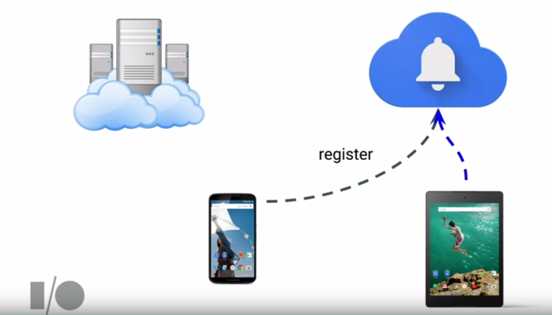 Google Cloud Messaging · codepath/android_guides Wiki · GitHub