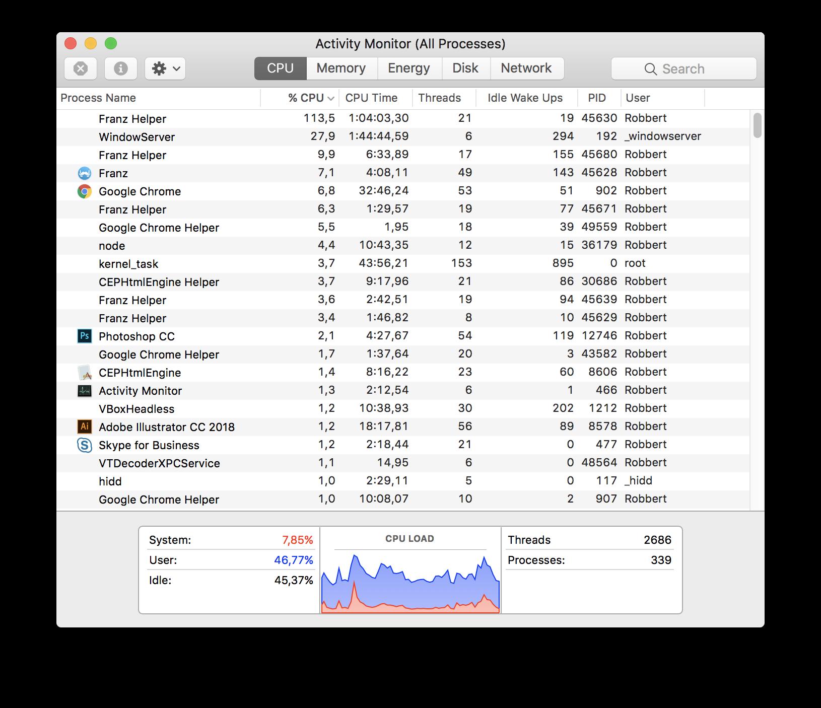 100% CPU-usage by Franz Helper · Issue #314 · meetfranz