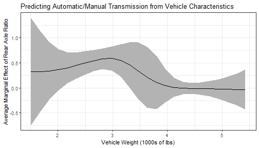 plot of chunk cplot_ggplot2