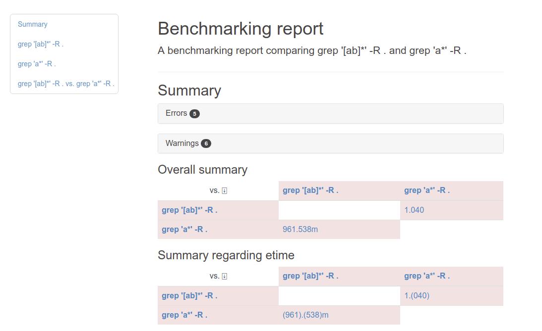 http://mostlynerdless.de/files/report_readme/html_report.png