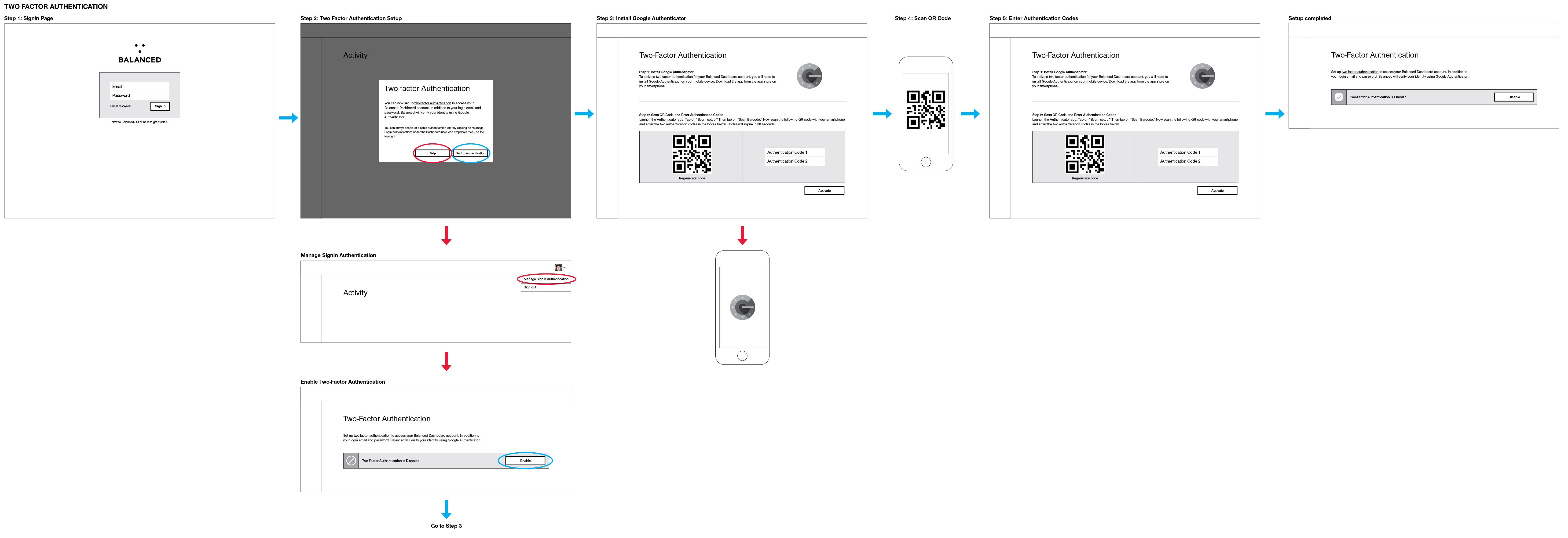 two_factor_authentication_wireframe