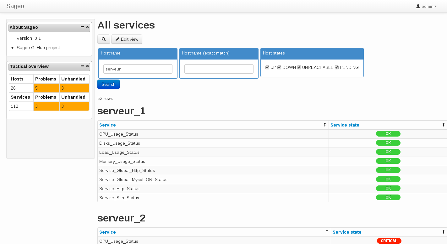 Vue all services
