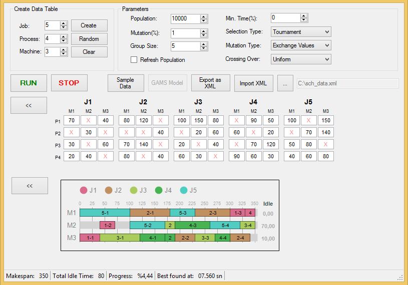 GitHub - aalitor/Job-Shop-Scheduling-Genetic-Algorithm: Job