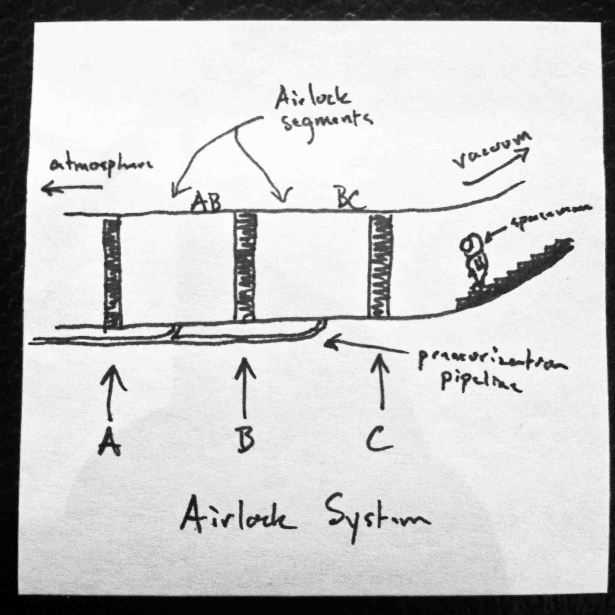 Airlock Detail