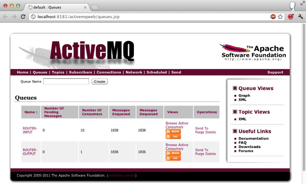 ActiveMQ Web Console 2 Image