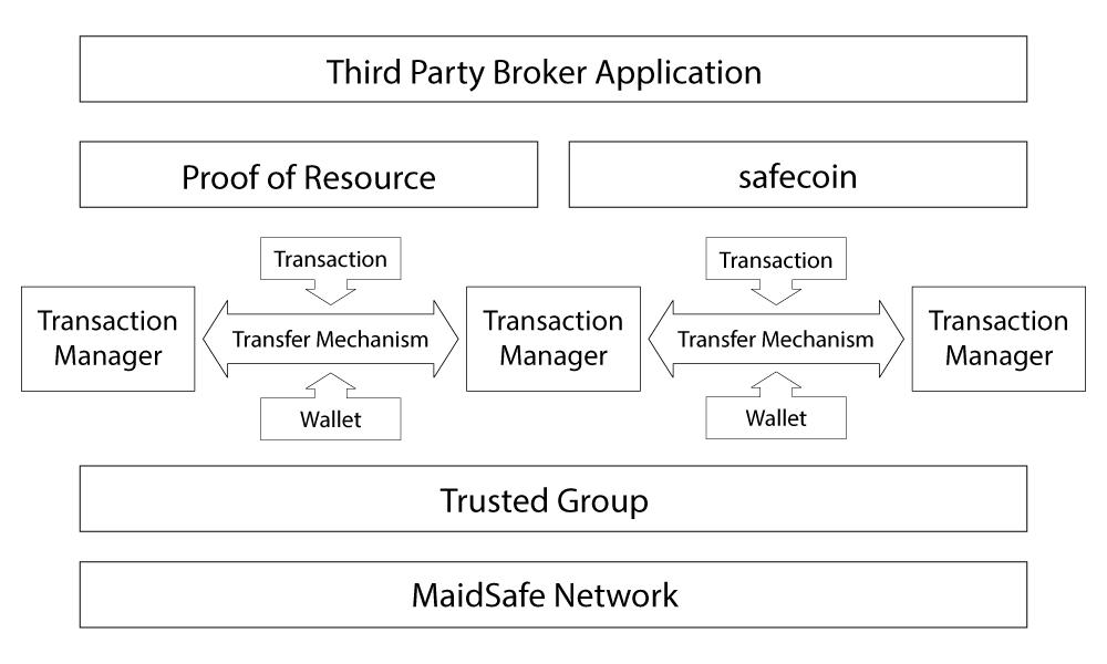 Diagram Tech Stack
