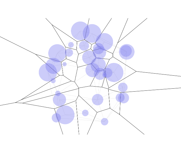 Compute and display a Laguerre-Voronoi diagram (aka power diagram