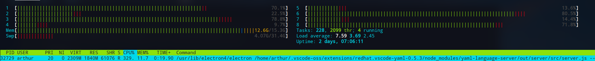 Git conflict causes high cpu usage & crash (heap out of memory) · Issue  #239 · redhat-developer/vscode-yaml · GitHub