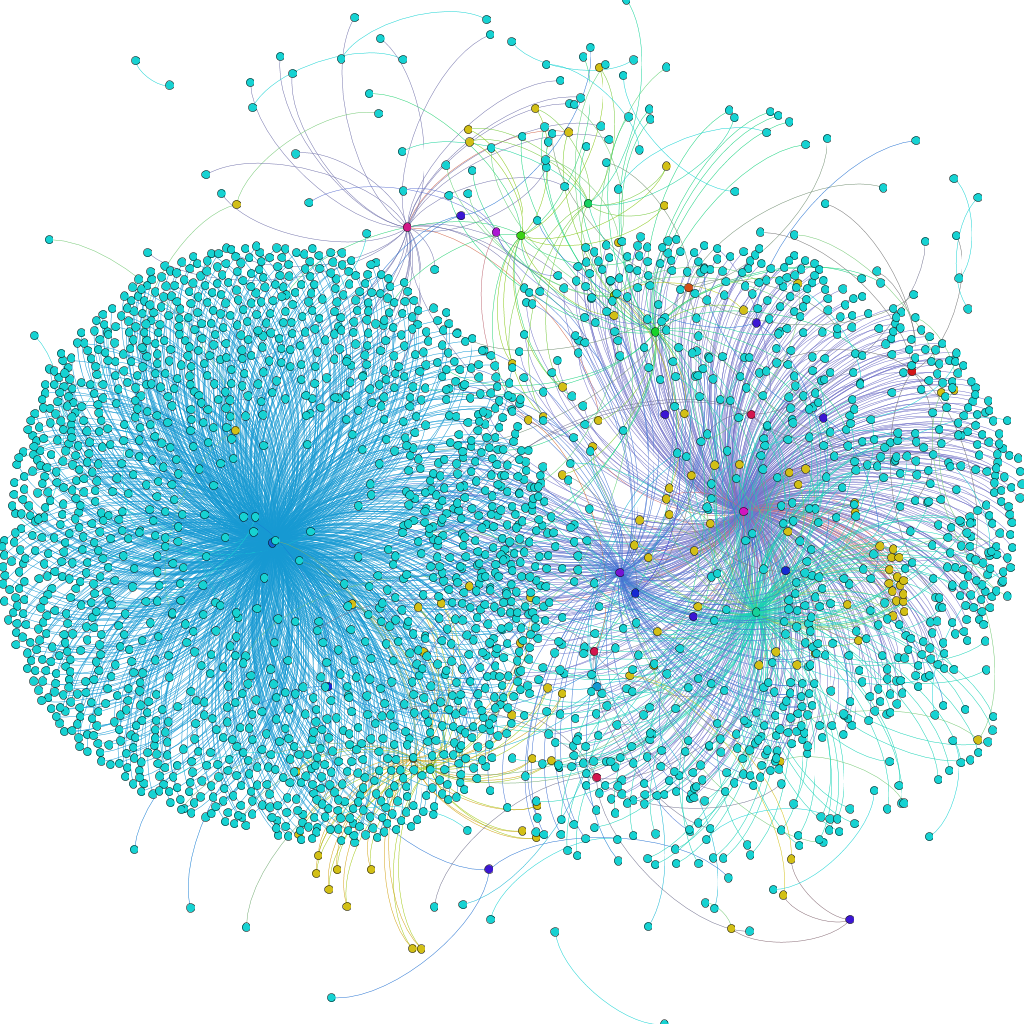 A Sample Graph visualized with Gephi