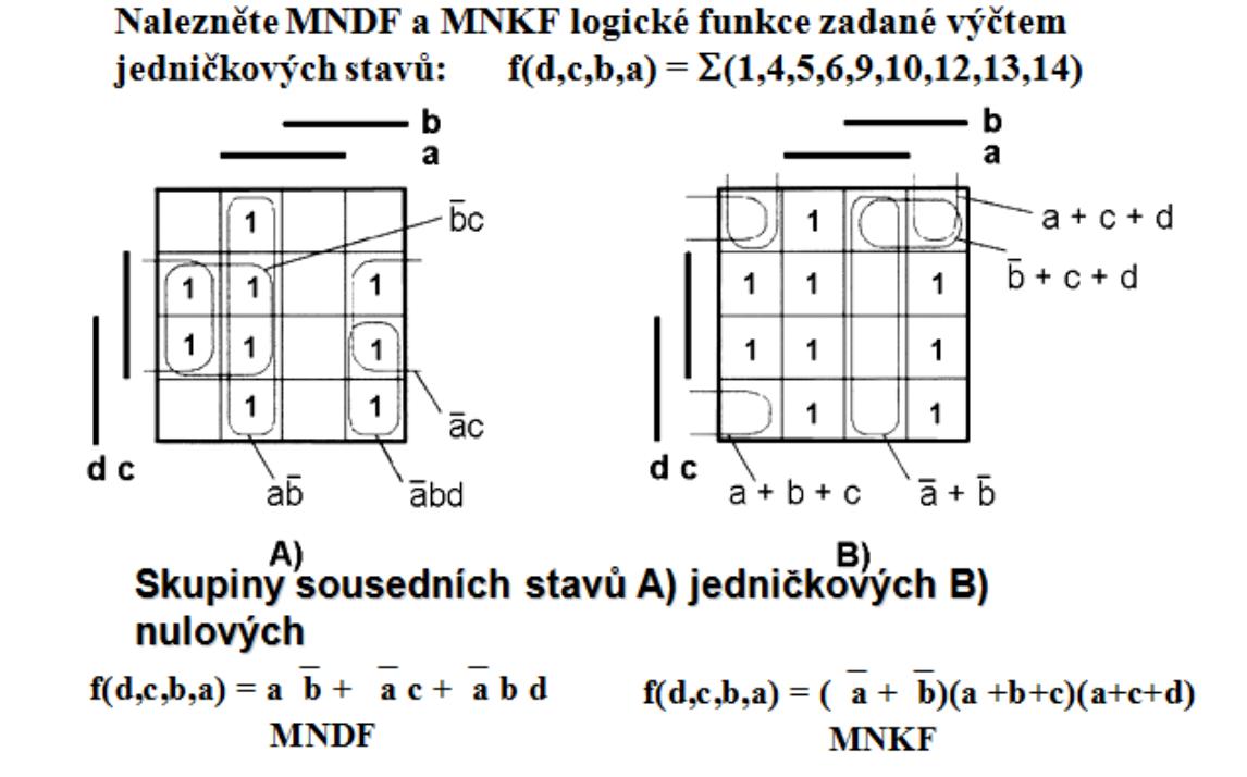 29  kombina u010dn u00ed logick u00e9 obvody  u00b7 ludekvesely  szz