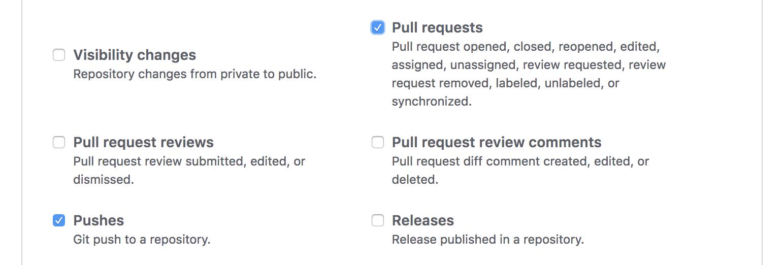 GitHub Webhook Step 2