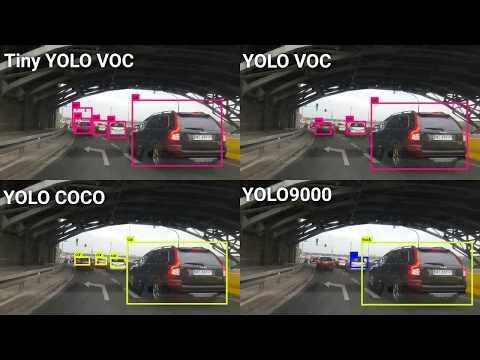 8K 4x YOLO (Tiny YOLO, VOC, COCO, YOLO9000) #4