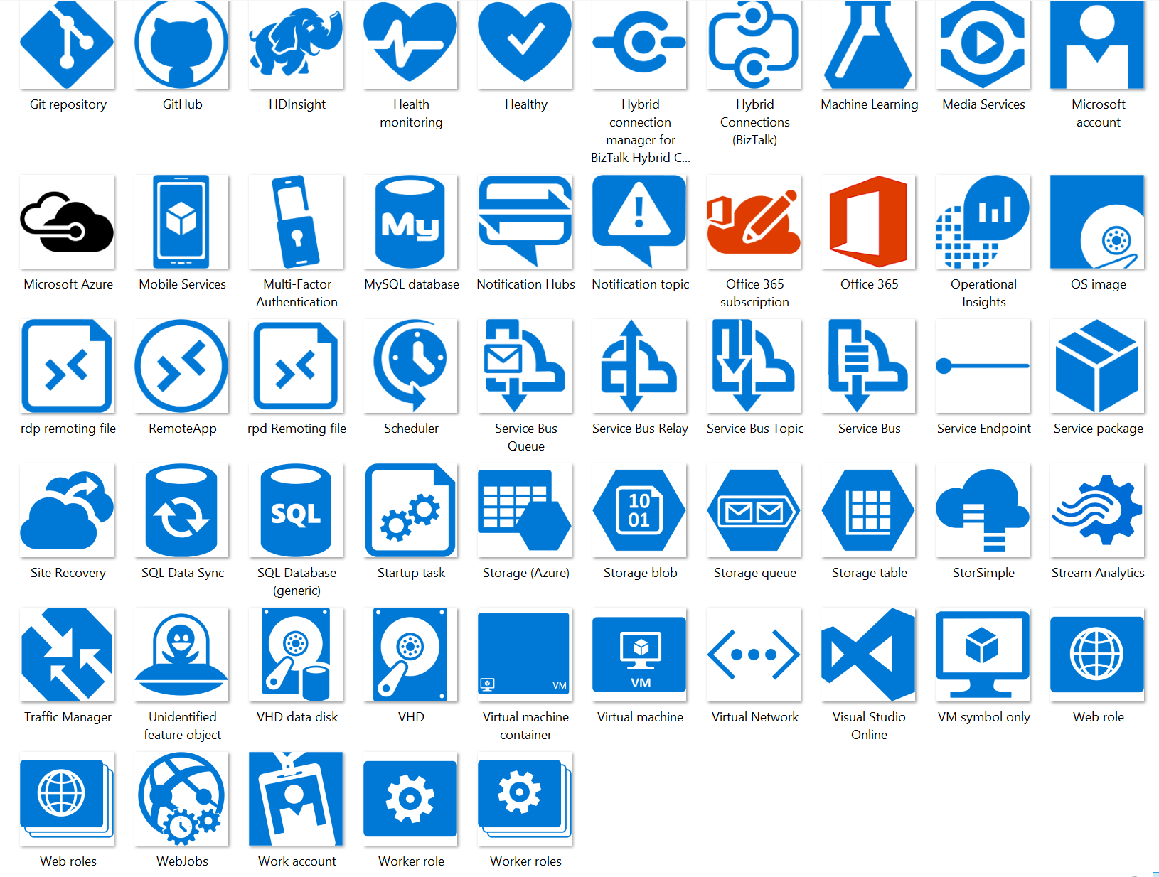 GitHub - mskutin/MicrosoftCloudnEnterpriseSymbols: A set of symbols/icons  to visually represent features of and systems that use Microsoft Azure and  related technologiesGitHub