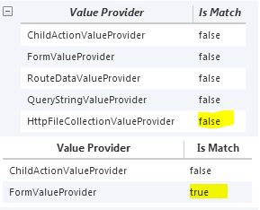 seems as if last valueprovider was ok solved
