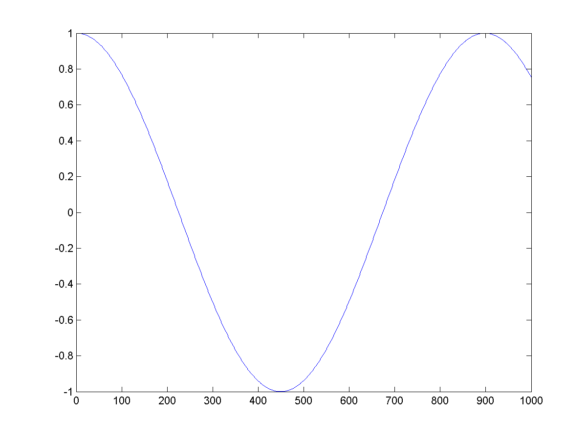 matlab export figure to pdf