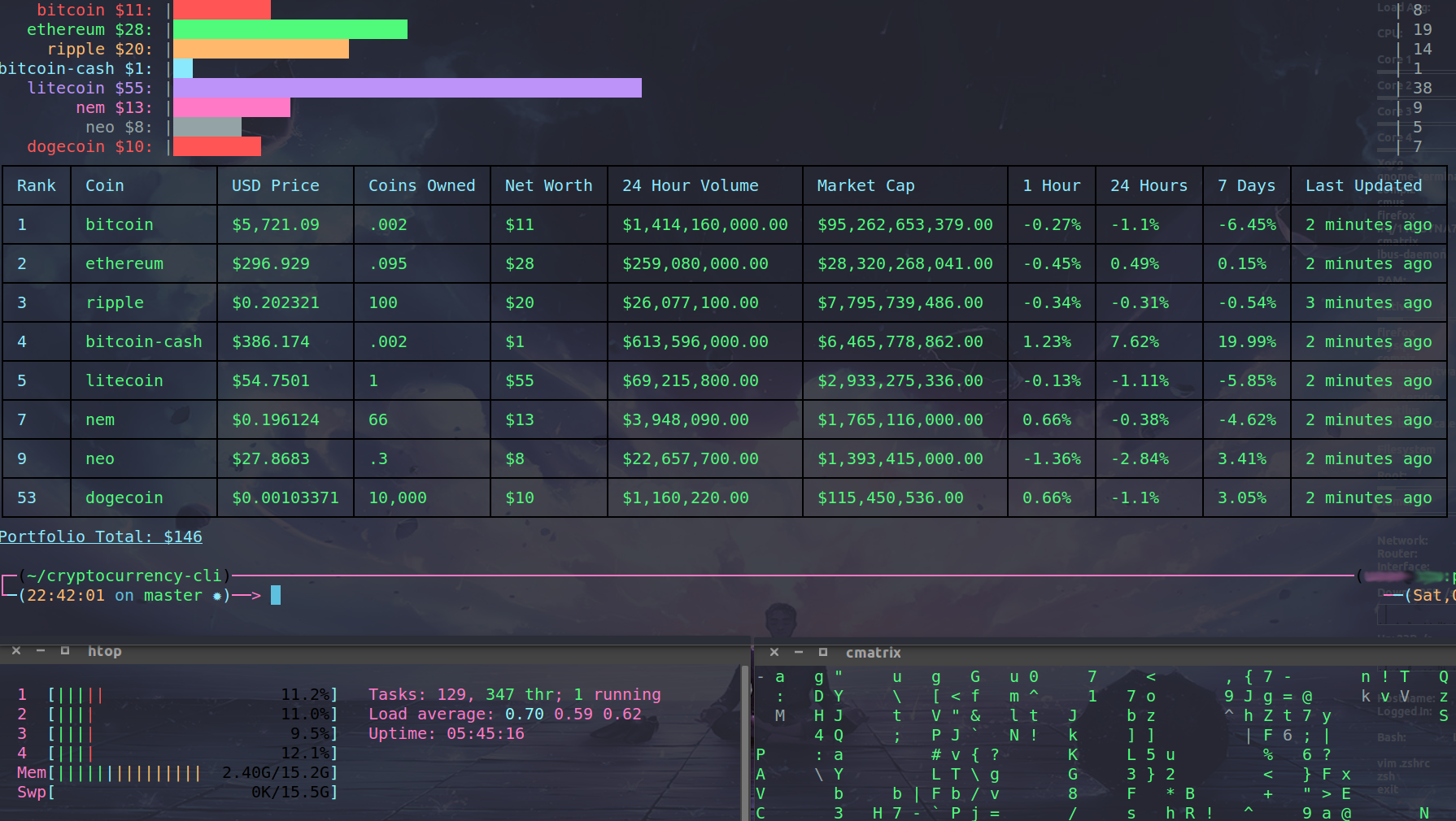 Cryptocurrency CLI