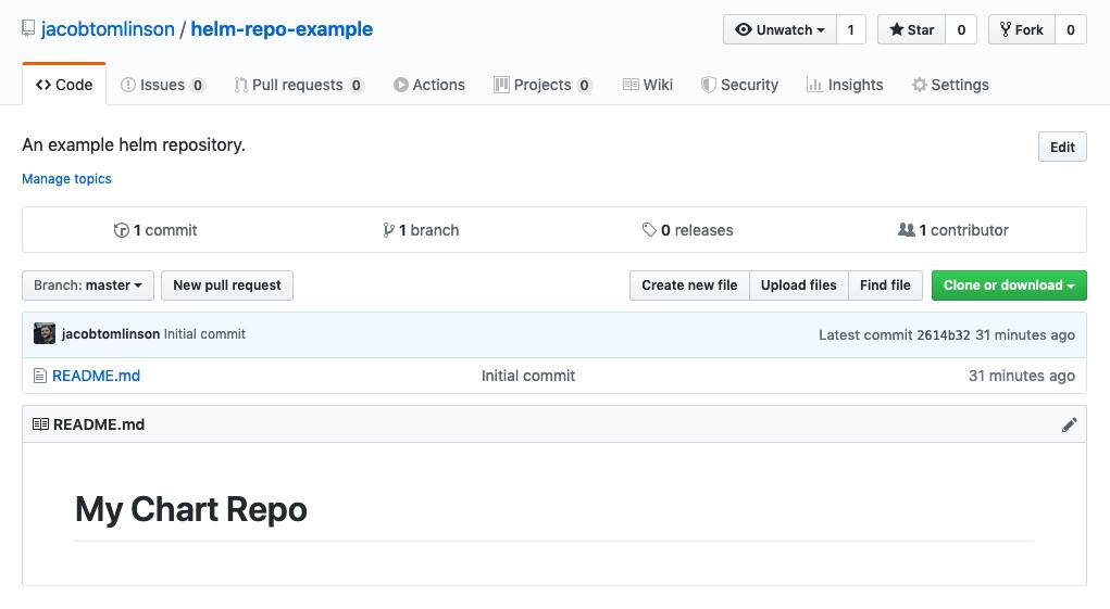 Our GitHub repo