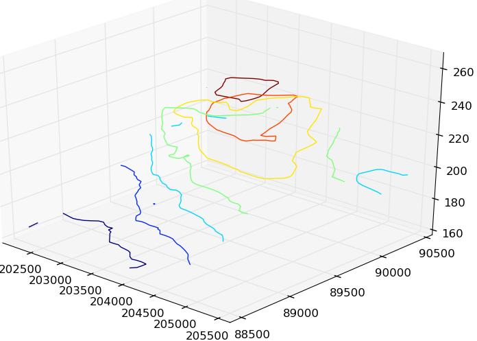 My-Python-GIS_StackExchange-answers/TIN Interpolation using
