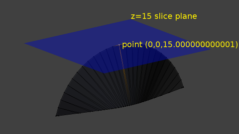 apex barely above slice plane