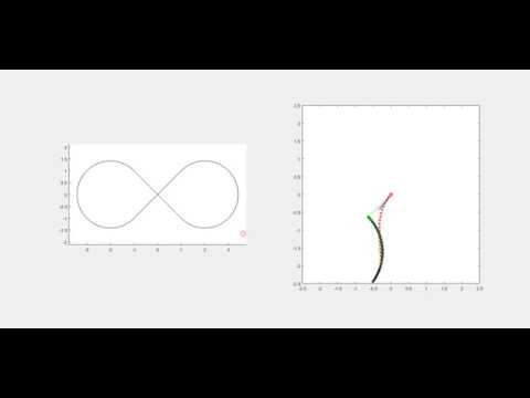 MPC Simulation in MATLAB with Figure Eight pattern