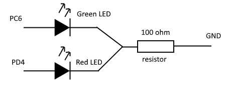 led overview