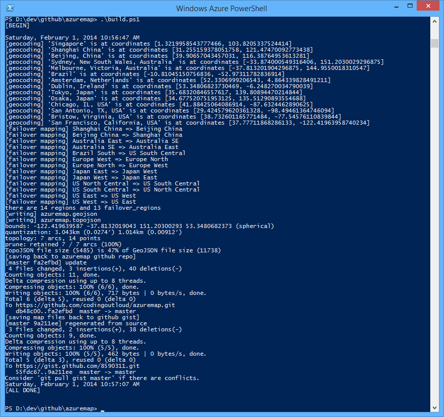 Output from running the AzureMap build.ps1 script