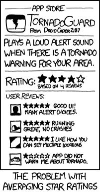 tornadoguard