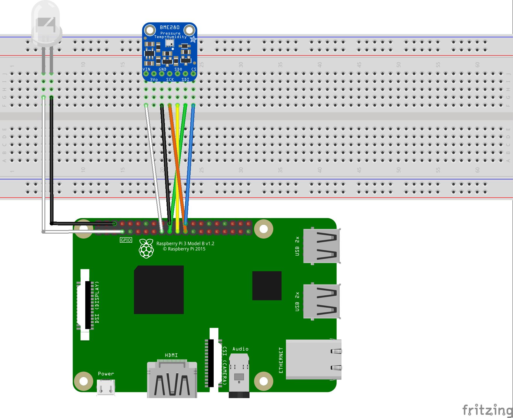 Github Azure Samples Iot Hub C Raspberrypi Client App Application Wiringpi En Bme280
