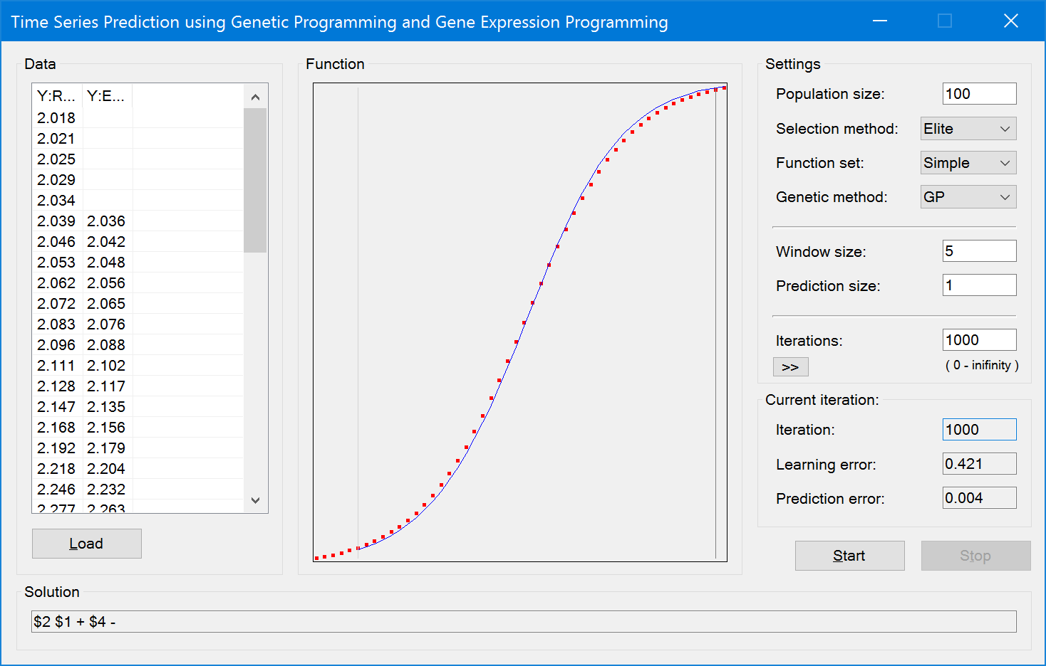 Genetic programming sample application