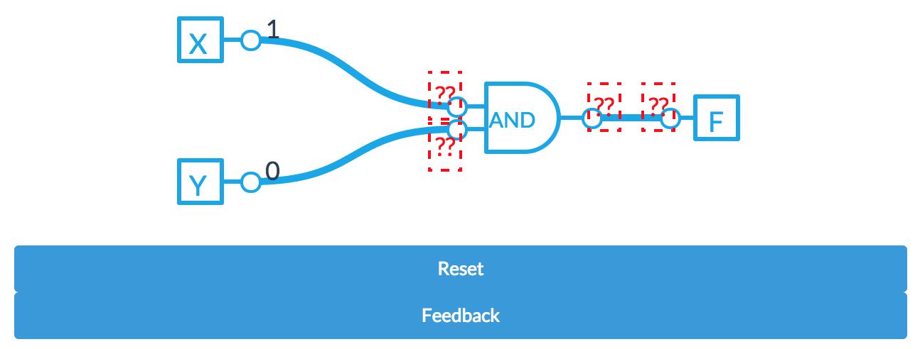 Logic circuit simulation with lechef