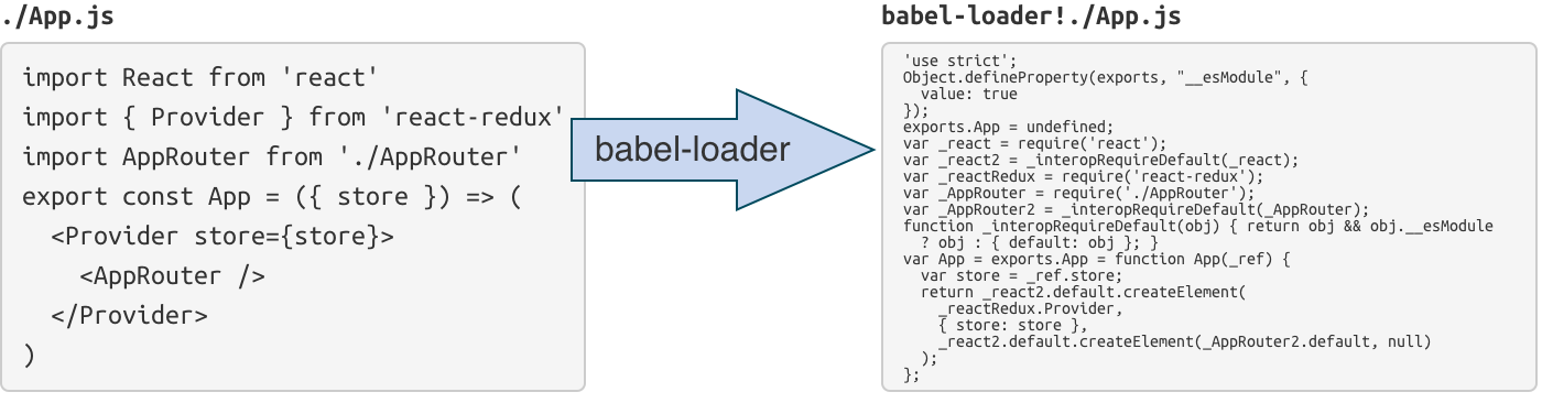 usage · webpack/docs Wiki · GitHub