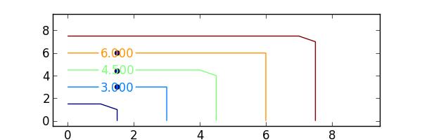 contour_test patched