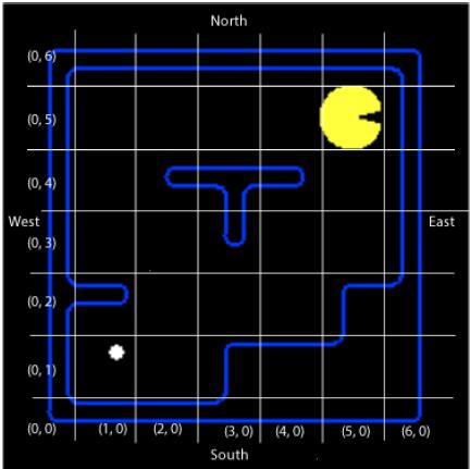 pacumen-grid