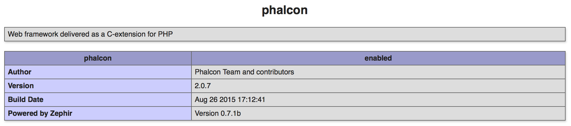 GitHub - majksner/php-phalcon-mamp: Phalcon is a web