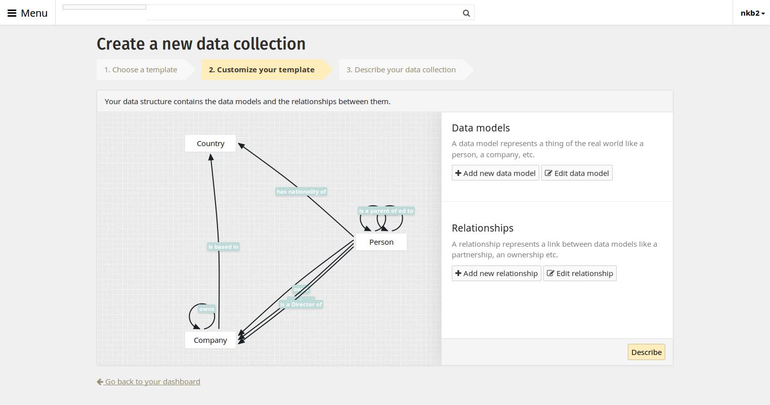 Edit data structure